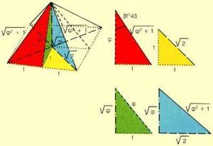 aurea piramide2 300x206 La proporci?n ?urea en la arquitectura