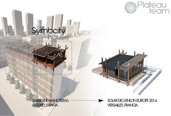 SymbCity, prototipo solar eficiente