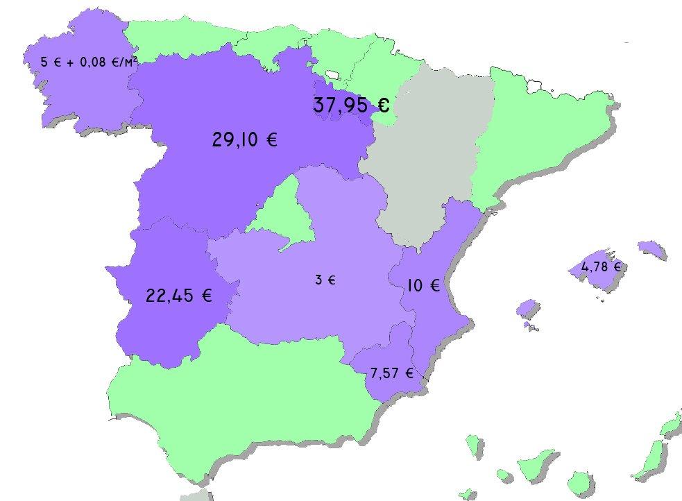 España Tasas1