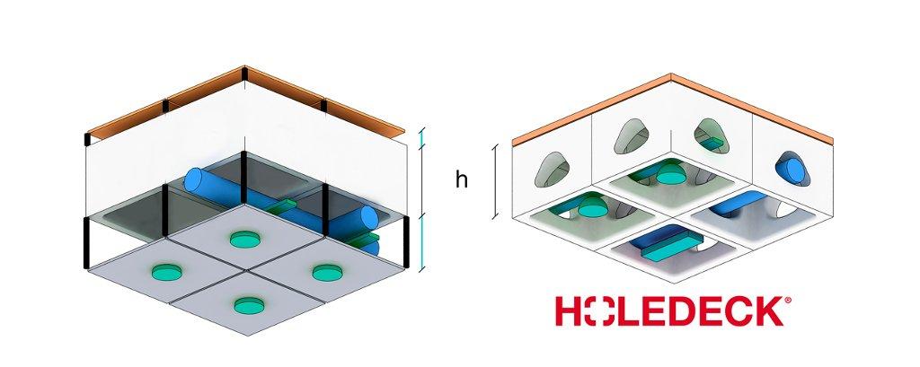 Holedeck instalaciones