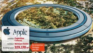 Oficinas apple
