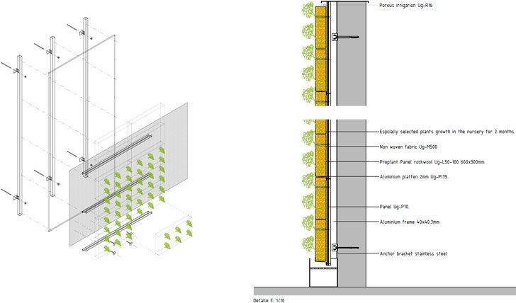 Jardín vertical en el Palacio de COngresos Europa para mejorar su eficiencia