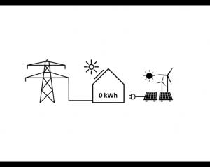 Esquema de sistema energético de edificio eficiente