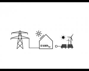 Edificios de energía nula y emisiones cero