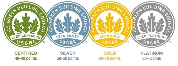 Niveles de certificación LEED