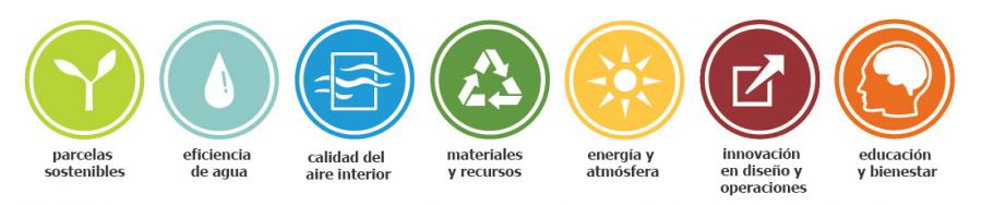 certificaciones sostenibles