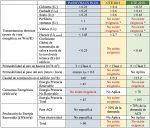 comparativa exigencias passivhaus cte