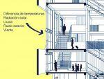 Protección exterior fachadas